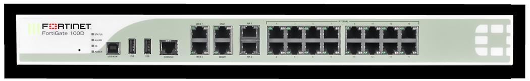 FortiGate 100D Management Port / VDOM – Tech Blog